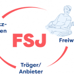 Step By Step Mengikuti FSJ